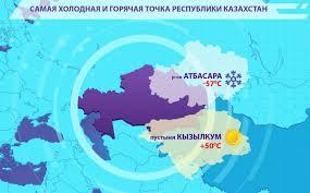 Климат Казахстана Википедия Интересные факты править править код