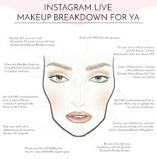 insram live makeup face chart by the skinny confidential