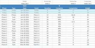 Excel Project Calendar Template How To Create A Project Timeline Template Today In 10 Simple Steps
