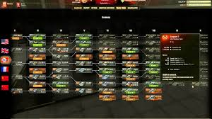 The Tank Chart World Of Tanks