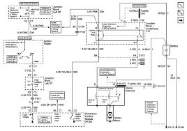 starter wiring diagram 2007 chevy impala diy enthusiasts wiring 1968 Impala Dash Wiring Diagram at 1967 Chevy Impala Wiring Diagram