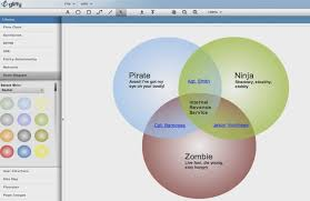 How To Make A Venn Diagram On Google Slides Best Tools For Creating Venn Diagrams