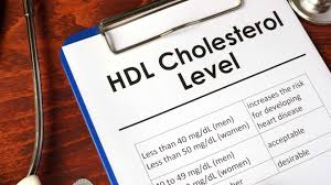 Hdl Levels What Are Recommended By Age And Gender