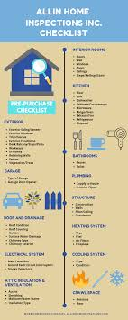 Home Inspection Checklist Allin Home Inspections Inc