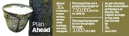 Natural Rubber Rubber Board To Adopt Untapped Estates The