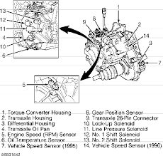 volvo 850 automatic transmission diagnosis & wiring diagram volvotips automatic gearbox wiring diagram volvo 850 s70 v70 c70 aw50 42le aw50 automatic transmission components parts