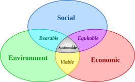 Limited And Unlimited Government Venn Diagram Venn Diagrams An Overview Sciencedirect Topics