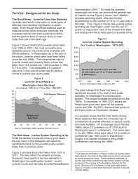 Washington State Institute For Public Policy Pages 1 8