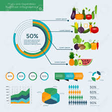 Vegetables Chart Healthy Vegetables Infographics With Chart And Graph Quality