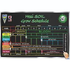 Hesi Soil Chart Hesi Coco
