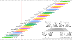 Maybe you would like to learn more about one of these? Oc The First Sigma Males Be Born In 2267 Dataisbeautiful