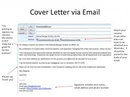 Cover Email For Resume Beauteous Email Cover Letter Attachment Zoro