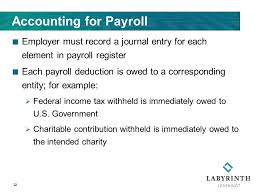 What Is A Payroll Register Chapter 4 Fica Taxes And Voluntary Deductions Ppt Download