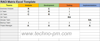 How To Make A Raci Chart In Excel Raci Matrix Template Excel Project Management Templates