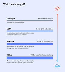 The Best Hiking Socks For 2019 Reviews By Wirecutter