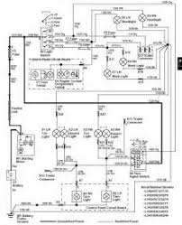 lawn tractor wiring diagram images basic lawn tractor wiring where can you the john deere wiring diagram