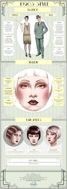 image result for makeup styles of the roaring 20s