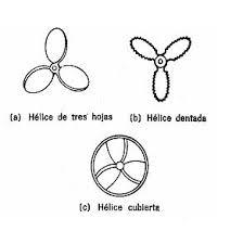 Tipos de agitadores de hélice