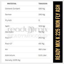 Sehingga dalam pemesanan tidak perlu kuatir karena pengiriman dapat dilakukan sesuai dengan jarak daerah anda. Harga Ready Mix Bekasi Jayamix Terbaru 2021 Jual Beton Cor Murah
