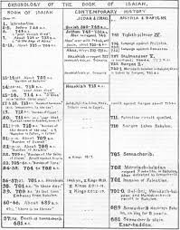 Isaiah Timeline Chart Nabataean Travel Alexandria