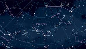 Introducing Sky Telescopes Celestial Globe Sky Telescope