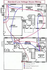 figure 1 standard method of low voltage wiring in a home low figure 1 standard method of low voltage wiring in a home