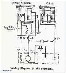 Wiring diagram avanza 2005 best nice mgf wiring diagram embellishment electrical diagram ideas rccarsusa fresh wiring diagram avanza 2005 rccarsusa