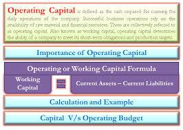operating or working capital formula