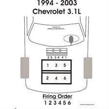 chevrolet lumina pushrod order questions answers pictures i need a diagram for push rods positioning