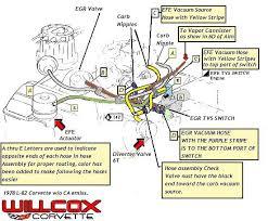1978 corvette emission vacuum willcox corvette, inc 1969 Corvette Vacuum Hose Diagram 1978 corvette emission vacuum 1969 corvette vacuum hose diagram