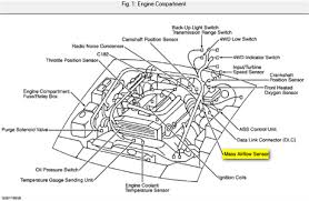 kia sephia engine diagram kia wiring diagrams