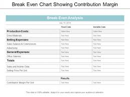 Break Even Chart Showing Contribution Margin Ppt Powerpoint