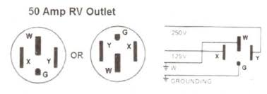 wiring diagram for amp rv service the wiring diagram 50 amp outlet tester wiring diagram
