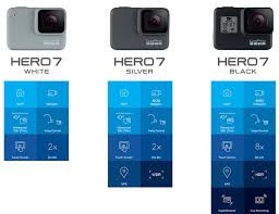 Compare Gopro Models Chart Gopro Hero7 Revealed Three Models All Simple Social