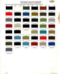 Chrysler Uk Paint Colour Chart 1966 To 1971 Du Pont
