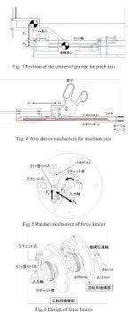 Ratchet Mechanism Design Model Of Slider Crank And Parallel Link Mechanism For Yaw