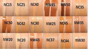 Mac Studio Fix Fluid Foundation Colour Chart
