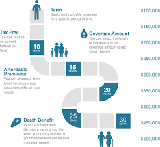 Aig Term Life Insurance Quote Amazing Download Aig Term Life Insurance Quotes Ryancowan Quotes