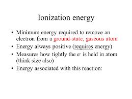 Electron affinity - SliderBase