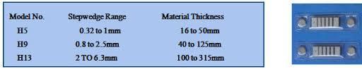 Din Iqi Chart Din Astm Standard Wire Penetrameter Penetrometer Image