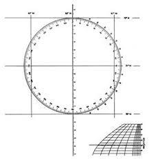 Latitude Scale Chart Celestial Navigation Series Part Two Ocean Navigator