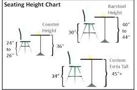 Bar stool height guide Stunning Bar Stool Height For 45 Counter Bar Stool Height Guide Bar Stool Height For Counter Contemporary Bar Stool Height Horvatorszaginyaralasokinfo Bar Stool Height For 45 Counter Related Post Bar Stool Height For 45
