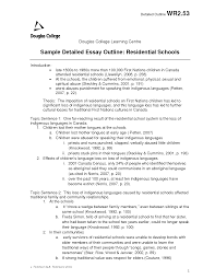 example of an outline for an essay Research Paper Outline Examples