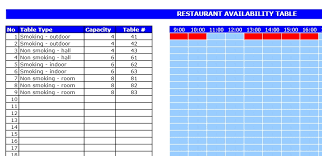 Table Reservation Template Restaurant Reservation Template Exceltemplates Org