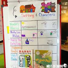 Setting And Character Anchor Chart Miss Decarbo