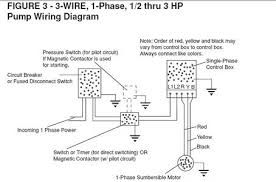 3 wire well pump wiring diagram 3 image wiring diagram well pump control box wiring diagram wiring diagram on 3 wire well pump wiring diagram