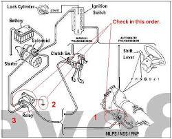 f250 wiring diagram wiring diagram 99 F250 at 95 F250 Wiring Schematics