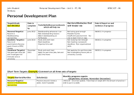 Individual Development Plan Template   Template Business