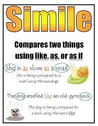 26 best Smilies images on Pinterest   Teaching ideas, Figurative ...