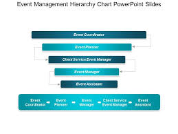 Net Framework Hierarchy Chart Event Management Hierarchy Chart Powerpoint Slides